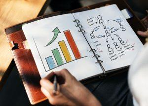 6 Schritte zum Aufbau eines erfolgreichen Marketing-Plan