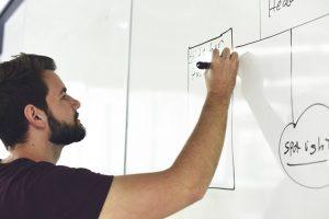 Systematisierung – Machen Sie mehr aus Ihrem Geschäft