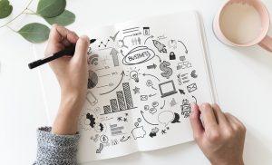 Was ist eine Geschäftsstrategie?